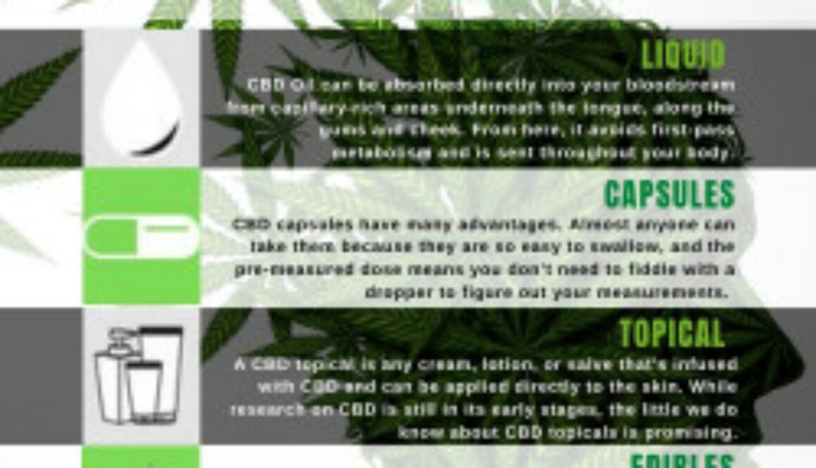 Different ways to take CBD Hemp Oil Product in USA in your daily life?