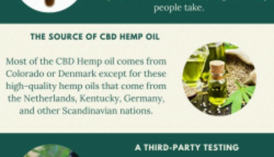 Best Method To Purchase The High Quality Of Hemp Oil